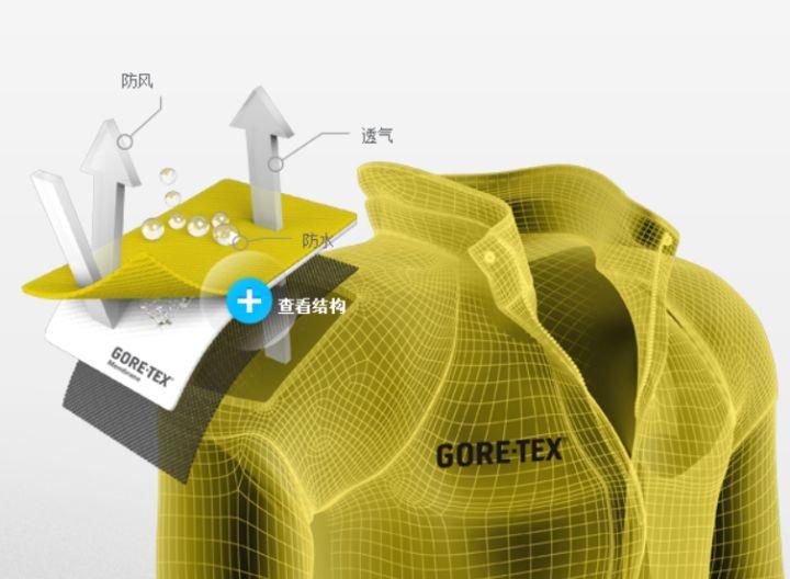 在防水透气面料方面,GORE-TEX有些什么竞争对手?
