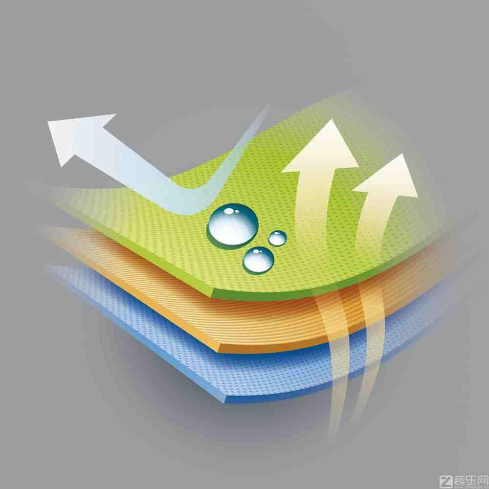 防水布料是什么成分,为什么只透气不透水?